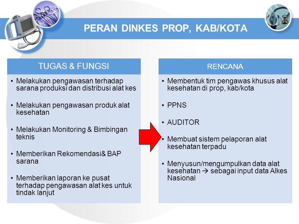 PERAN DINKES PROP, KAB/KOTA TUGAS & FUNGSI Melakukan pengawasan terhadap sarana produksi dan distribusi alat kes Melakukan pengawasan produk alat kese