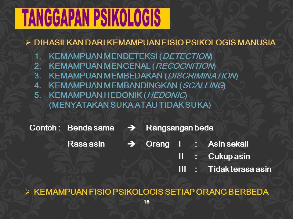 16  DIHASILKAN DARI KEMAMPUAN FISIO PSIKOLOGIS MANUSIA 1.KEMAMPUAN MENDETEKSI (DETECTION) 2.KEMAMPUAN MENGENAL (RECOGNITION) 3.KEMAMPUAN MEMBEDAKAN (DISCRIMINATION) 4.KEMAMPUAN MEMBANDINGKAN (SCALLING) 5.KEMAMPUAN HEDONIK (HEDONIC) (MENYATAKAN SUKA ATAU TIDAK SUKA) Contoh :Benda sama  Rangsangan beda Rasa asin  OrangI:Asin sekali II:Cukup asin III:Tidak terasa asin  KEMAMPUAN FISIO PSIKOLOGIS SETIAP ORANG BERBEDA