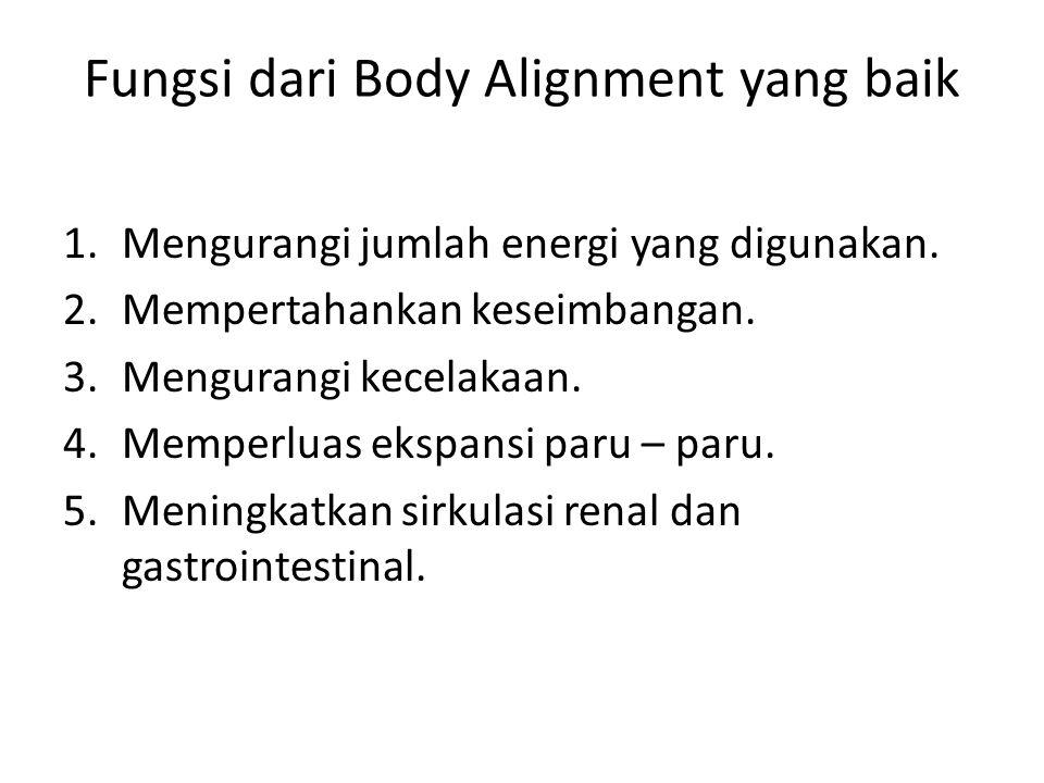 Fungsi dari Body Alignment yang baik 1.Mengurangi jumlah energi yang digunakan. 2.Mempertahankan keseimbangan. 3.Mengurangi kecelakaan. 4.Memperluas e