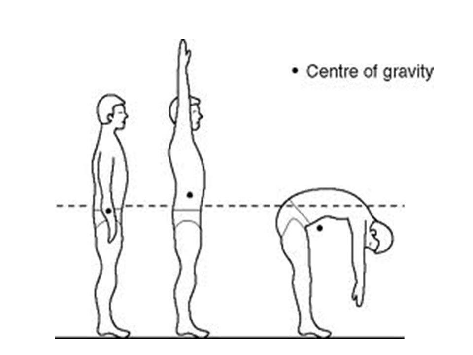 Latihan Ambulasi 2.Turun dan berdiri Cara pelaksanaan = a.Jelaskan pada pasien mengenai prosedur.