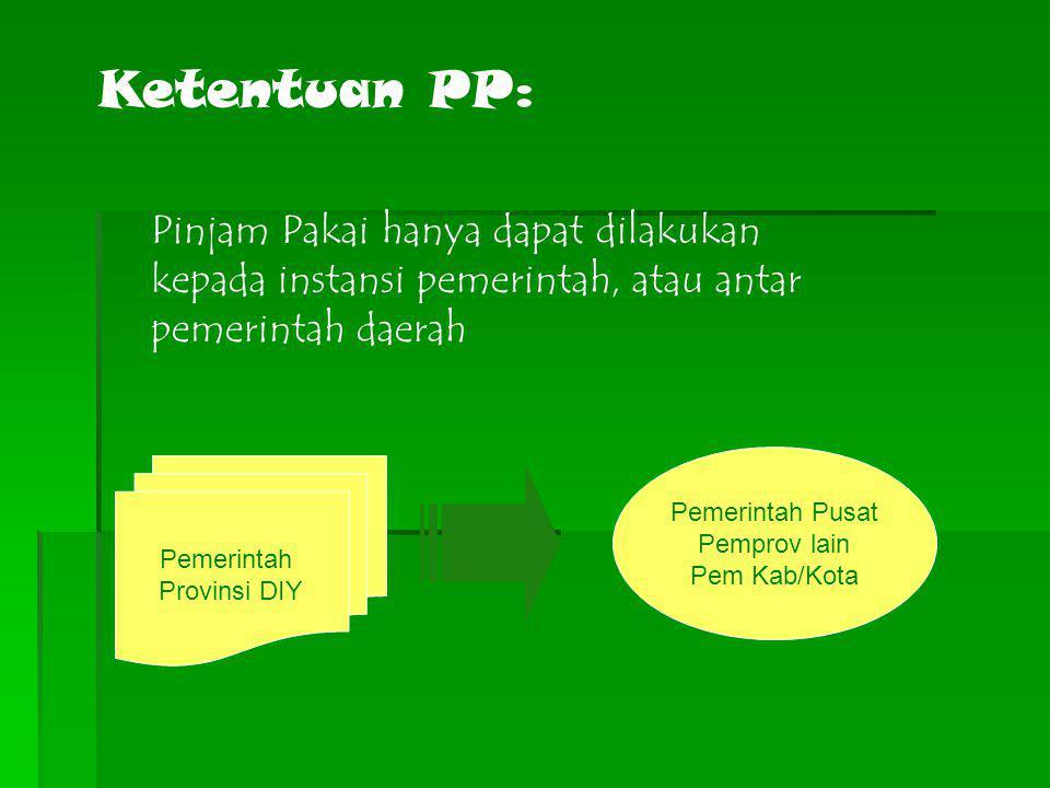 Ketentuan PP: Pinjam Pakai hanya dapat dilakukan kepada instansi pemerintah, atau antar pemerintah daerah Pemerintah Provinsi DIY Pemerintah Pusat Pem