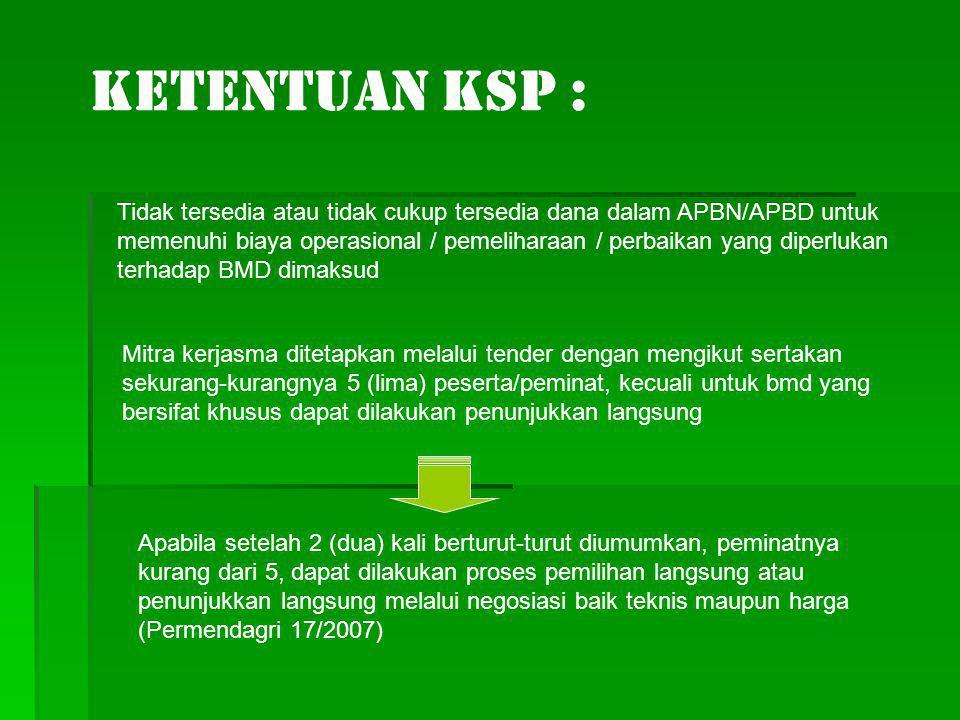 Ketentuan KSP : Tidak tersedia atau tidak cukup tersedia dana dalam APBN/APBD untuk memenuhi biaya operasional / pemeliharaan / perbaikan yang diperlu