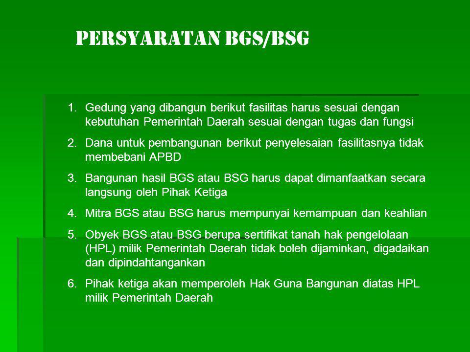 PERSYARATAN BGS/BSG 1.Gedung yang dibangun berikut fasilitas harus sesuai dengan kebutuhan Pemerintah Daerah sesuai dengan tugas dan fungsi 2.Dana unt