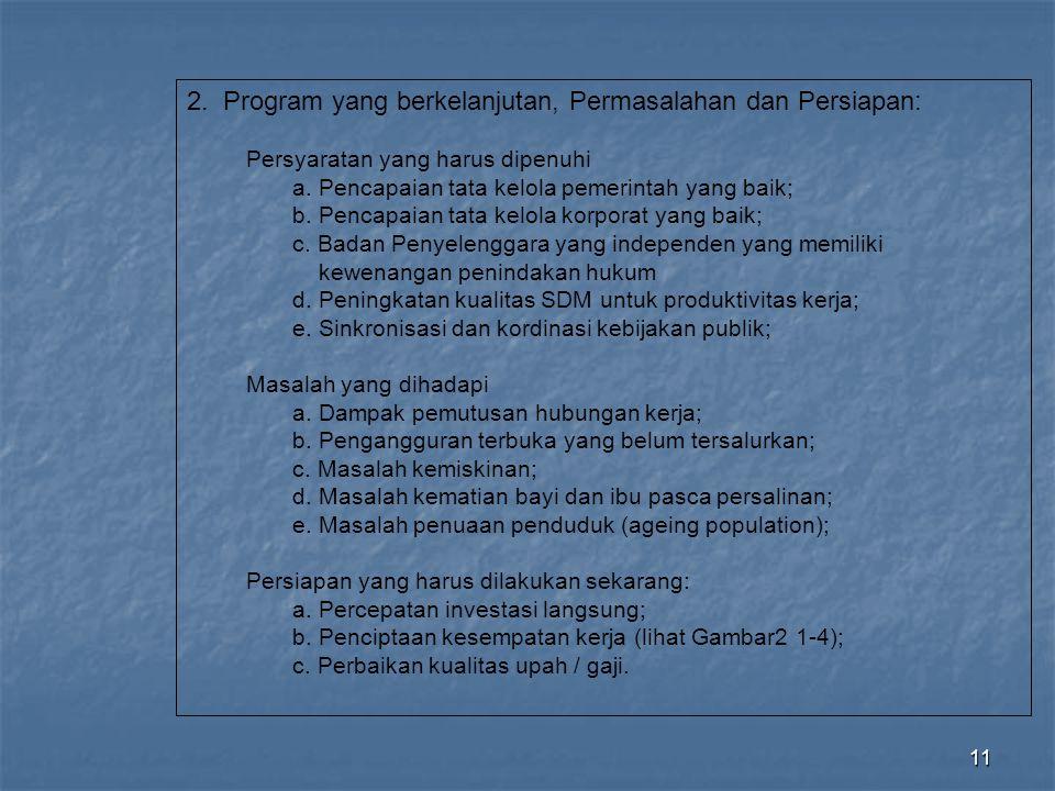 11 2. Program yang berkelanjutan, Permasalahan dan Persiapan: Persyaratan yang harus dipenuhi a. Pencapaian tata kelola pemerintah yang baik; b. Penca