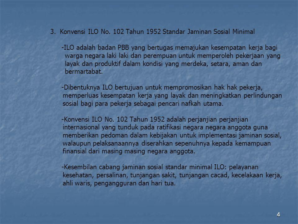 4 3. Konvensi ILO No. 102 Tahun 1952 Standar Jaminan Sosial Minimal -ILO adalah badan PBB yang bertugas memajukan kesempatan kerja bagi warga negara l