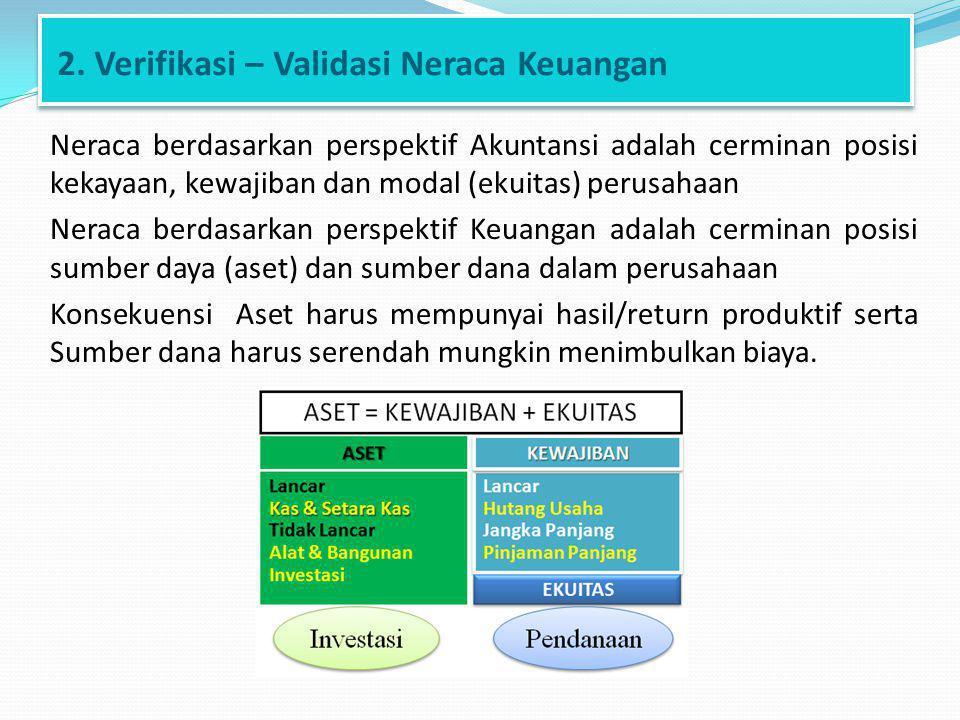 2. Verifikasi – Validasi Neraca Keuangan Neraca berdasarkan perspektif Akuntansi adalah cerminan posisi kekayaan, kewajiban dan modal (ekuitas) perusa