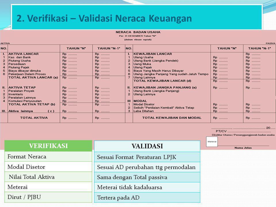 2. Verifikasi – Validasi Neraca Keuangan VERIFIKASI Format Neraca Modal Disetor Nilai Total Aktiva Meterai Dirut / PJBU VALIDASI Sesuai Format Peratur