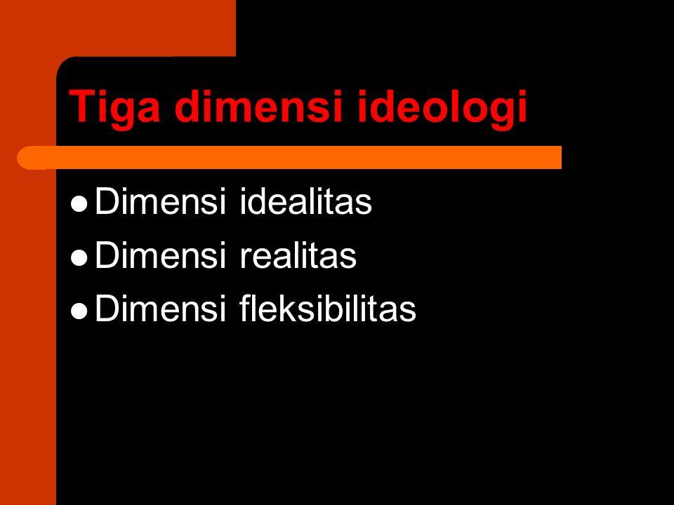 Tiga dimensi ideologi Dimensi idealitas Dimensi realitas Dimensi fleksibilitas