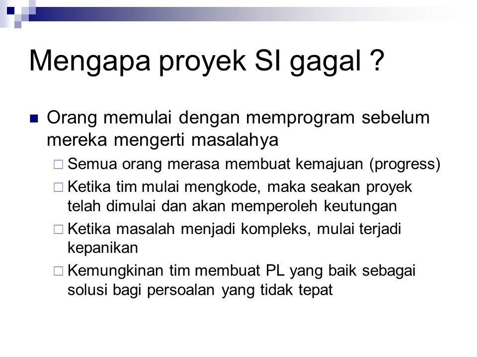 Mengapa proyek SI gagal .