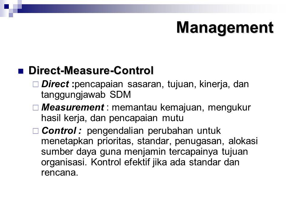 Management Direct-Measure-Control Direct-Measure-Control  Direct :pencapaian sasaran, tujuan, kinerja, dan tanggungjawab SDM  Measurement : memantau kemajuan, mengukur hasil kerja, dan pencapaian mutu  Control : pengendalian perubahan untuk menetapkan prioritas, standar, penugasan, alokasi sumber daya guna menjamin tercapainya tujuan organisasi.