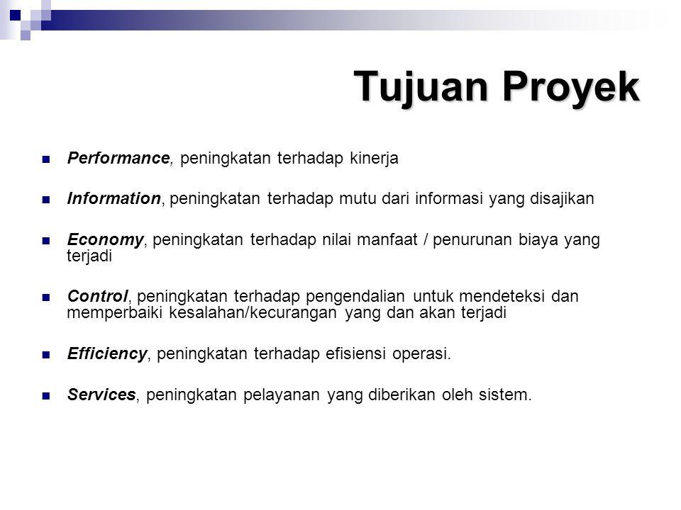 Tujuan Proyek Performance, peningkatan terhadap kinerja Information, peningkatan terhadap mutu dari informasi yang disajikan Economy, peningkatan terh