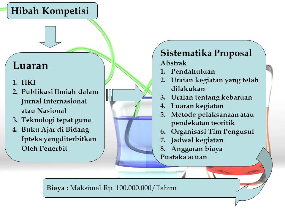 Hibah Kompetisi Sistematika Proposal Abstrak 1.Pendahuluan 2. 2.Uraian kegiatan yang telah dilakukan 3.Uraian tentang kebaruan 4.Luaran kegiatan 5. 5.