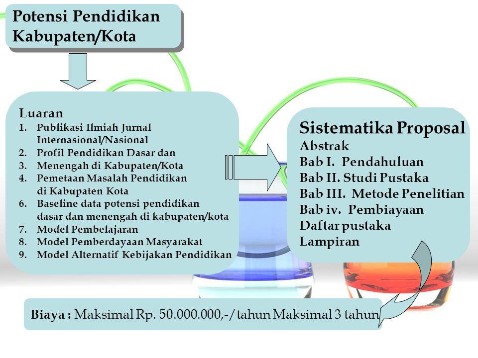 Potensi Pendidikan Kabupaten/Kota Sistematika Proposal Abstrak Bab I. Pendahuluan Bab II. Studi Pustaka Bab III. Metode Penelitian Bab iv. Pembiayaan