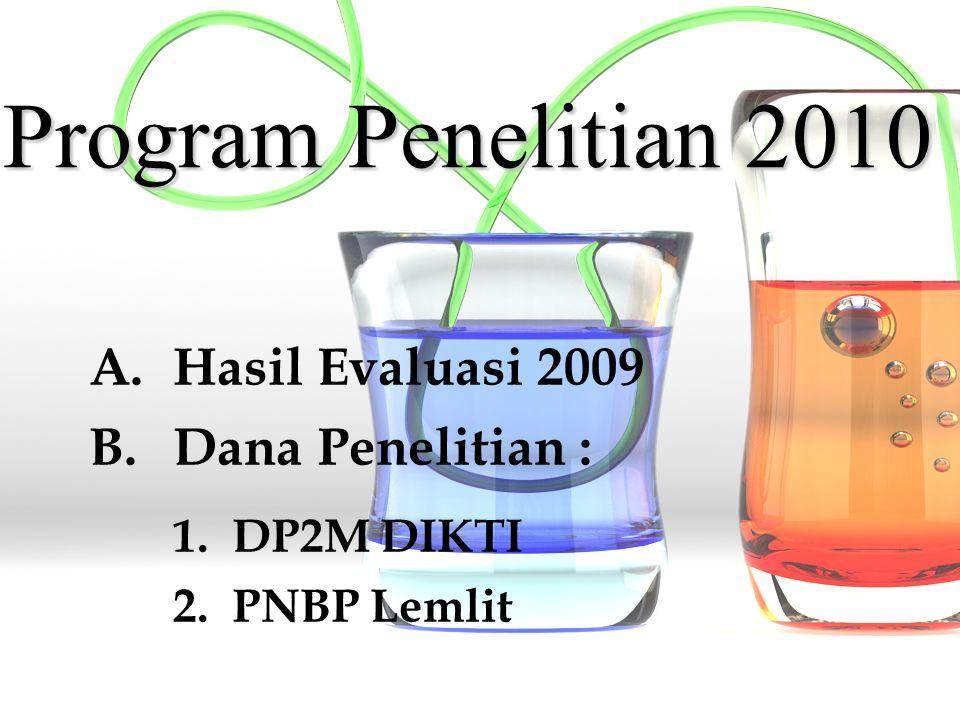 Program Penelitian 2010 A.Hasil Evaluasi 2009 B.Dana Penelitian : 1. DP2M DIKTI 2. PNBP Lemlit