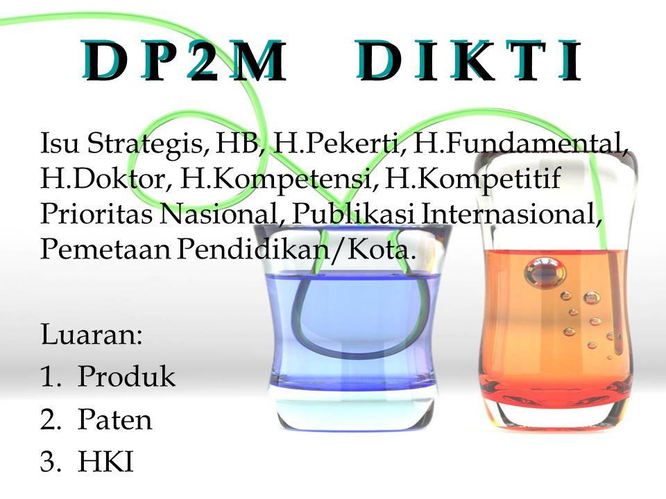 D P 2 M D I K T I Isu Strategis, HB, H.Pekerti, H.Fundamental, H.Doktor, H.Kompetensi, H.Kompetitif Prioritas Nasional, Publikasi Internasional, Pemet
