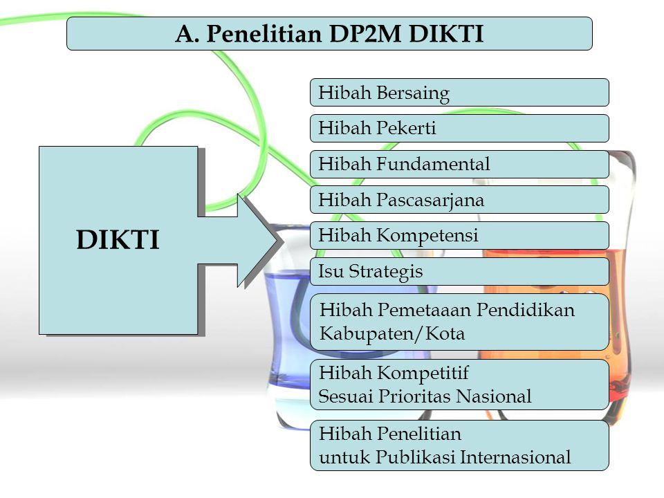 A. Penelitian DP2M DIKTI DIKTI Hibah Bersaing Hibah Pekerti Hibah Fundamental Hibah Pascasarjana Hibah Kompetensi Hibah Kompetitif Sesuai Prioritas Na