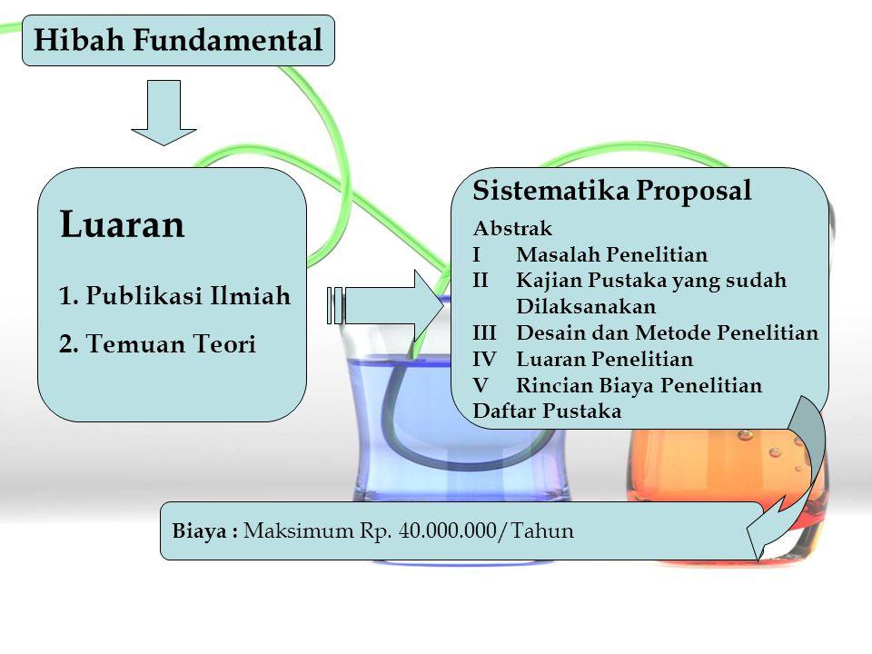 Hibah Fundamental Luaran 1. Publikasi Ilmiah 2. Temuan Teori Sistematika Proposal Abstrak IMasalah Penelitian II Kajian Pustaka yang sudah Dilaksanaka