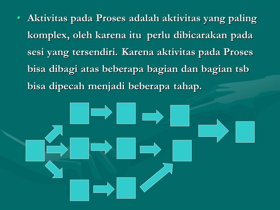 Aktivitas pada Proses adalah aktivitas yang paling komplex, oleh karena itu perlu dibicarakan pada sesi yang tersendiri. Karena aktivitas pada Proses