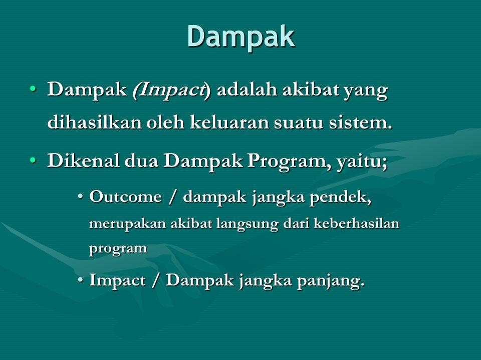 Dampak Dampak (Impact) adalah akibat yang dihasilkan oleh keluaran suatu sistem.Dampak (Impact) adalah akibat yang dihasilkan oleh keluaran suatu sist