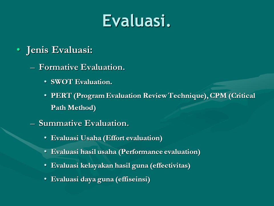 Evaluasi. Jenis Evaluasi:Jenis Evaluasi: –Formative Evaluation. SWOT Evaluation.SWOT Evaluation. PERT (Program Evaluation Review Technique), CPM (Crit