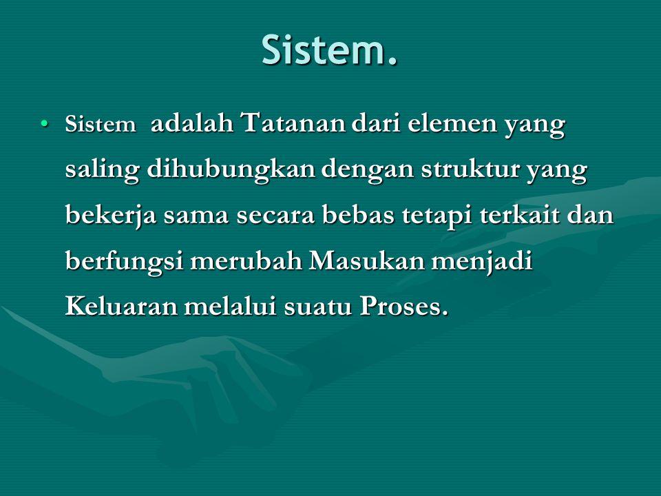 Ciri Sistem 1.