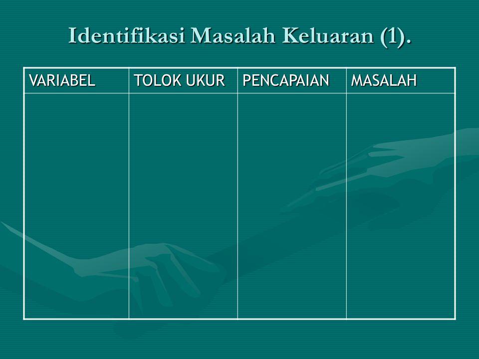 Identifikasi Masalah Keluaran (1). VARIABEL TOLOK UKUR PENCAPAIANMASALAH