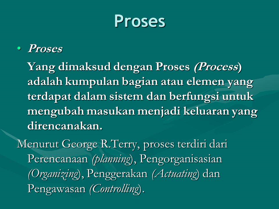 Proses ProsesProses Yang dimaksud dengan Proses (Process) adalah kumpulan bagian atau elemen yang terdapat dalam sistem dan berfungsi untuk mengubah m