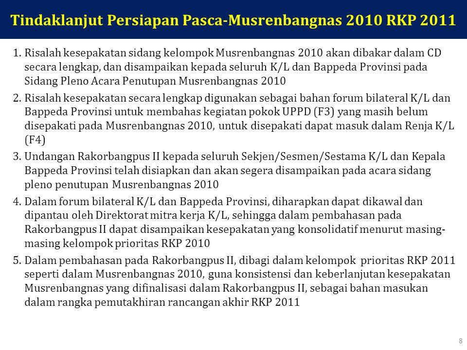 1.Input: Risalah Kesepakatan Musrenbangnas 2010, formulir F4 (Renja K/L per Provinsi) 2.Persiapan: Bappeda Provinsi mempertajam F4 (Daftar Renja K/L) berdasarkan kegiatan yang perlu dibahas lebih lanjut dalam Risalah Kesepakatan.