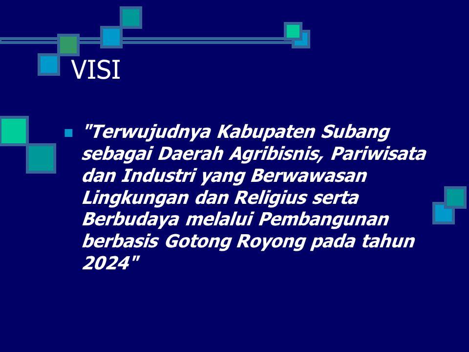 VISI Terwujudnya Kabupaten Subang sebagai Daerah Agribisnis, Pariwisata dan Industri yang Berwawasan Lingkungan dan Religius serta Berbudaya melalui Pembangunan berbasis Gotong Royong pada tahun 2024