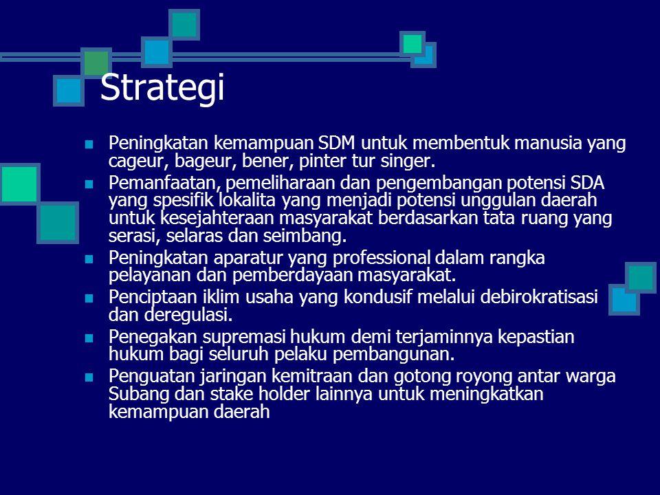 Strategi Peningkatan kemampuan SDM untuk membentuk manusia yang cageur, bageur, bener, pinter tur singer.