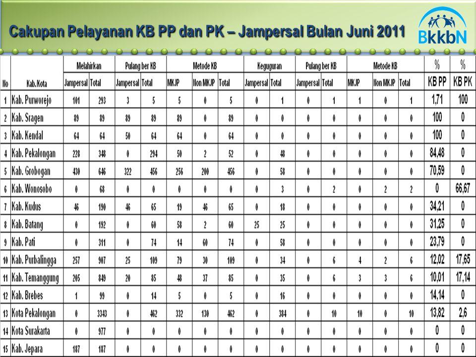 Cakupan Pelayanan KB PP dan PK – Jampersal Bulan Juni 2011