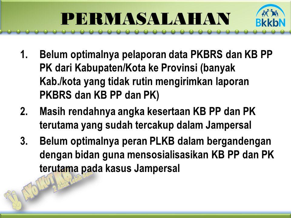 PERMASALAHAN 1.Belum optimalnya pelaporan data PKBRS dan KB PP PK dari Kabupaten/Kota ke Provinsi (banyak Kab./kota yang tidak rutin mengirimkan laporan PKBRS dan KB PP dan PK) 2.Masih rendahnya angka kesertaan KB PP dan PK terutama yang sudah tercakup dalam Jampersal 3.Belum optimalnya peran PLKB dalam bergandengan dengan bidan guna mensosialisasikan KB PP dan PK terutama pada kasus Jampersal