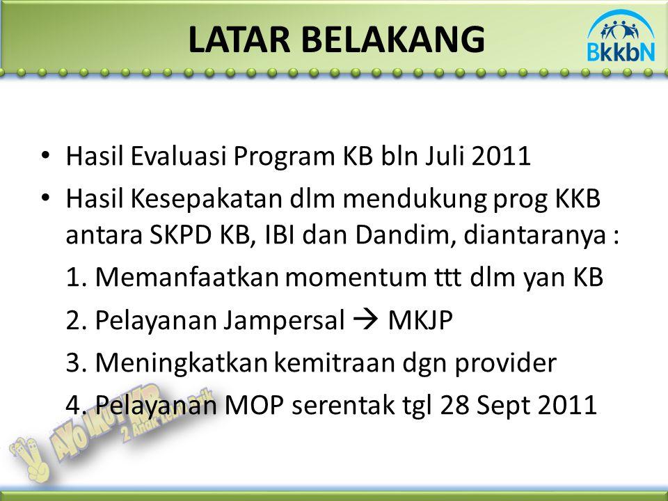 LATAR BELAKANG Hasil Evaluasi Program KB bln Juli 2011 Hasil Kesepakatan dlm mendukung prog KKB antara SKPD KB, IBI dan Dandim, diantaranya : 1.