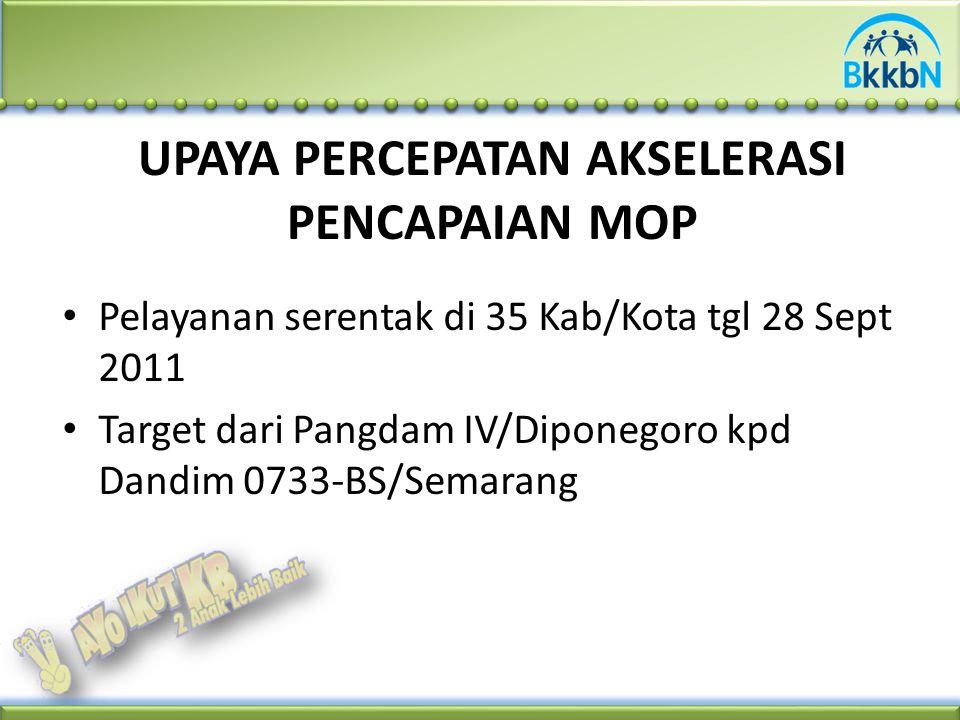 UPAYA PERCEPATAN AKSELERASI PENCAPAIAN MOP Pelayanan serentak di 35 Kab/Kota tgl 28 Sept 2011 Target dari Pangdam IV/Diponegoro kpd Dandim 0733-BS/Sem