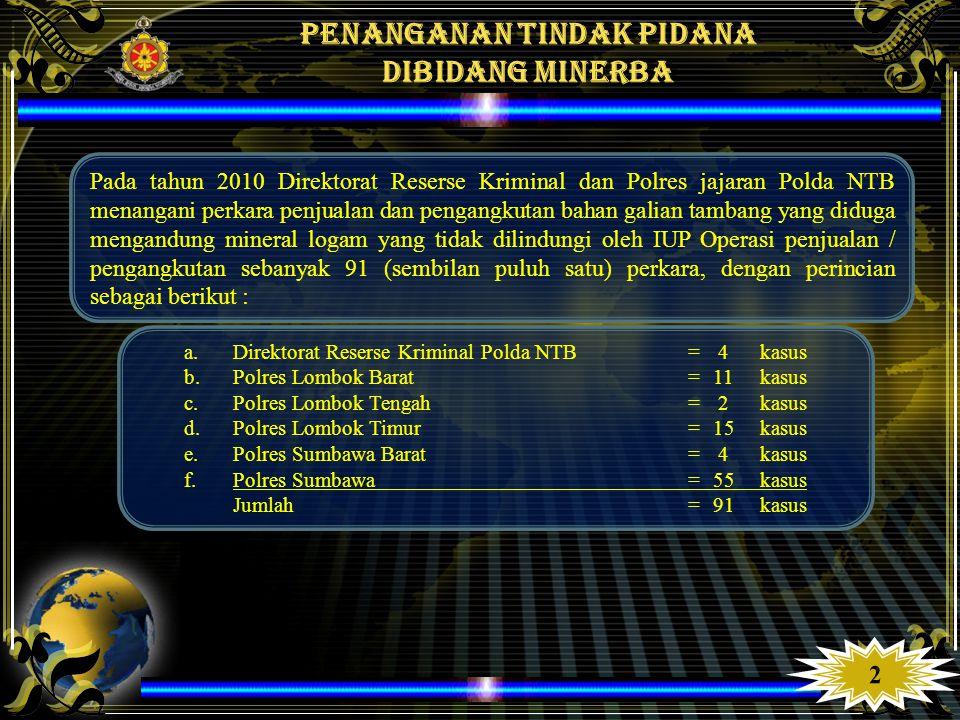PENANGANAN TINDAK PIDANA DIBIDANG MINERBA PENANGANAN TINDAK PIDANA DIBIDANG MINERBA Pada tahun 2010 Direktorat Reserse Kriminal dan Polres jajaran Pol