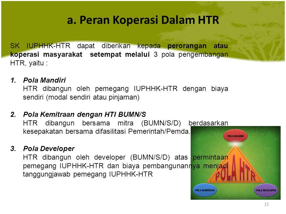 15 SK IUPHHK-HTR dapat diberikan kepada perorangan atau koperasi masyarakat setempat melalui 3 pola pengembangan HTR, yaitu : 1.Pola Mandiri HTR dibangun oleh pemegang IUPHHK-HTR dengan biaya sendiri (modal sendiri atau pinjaman) 2.