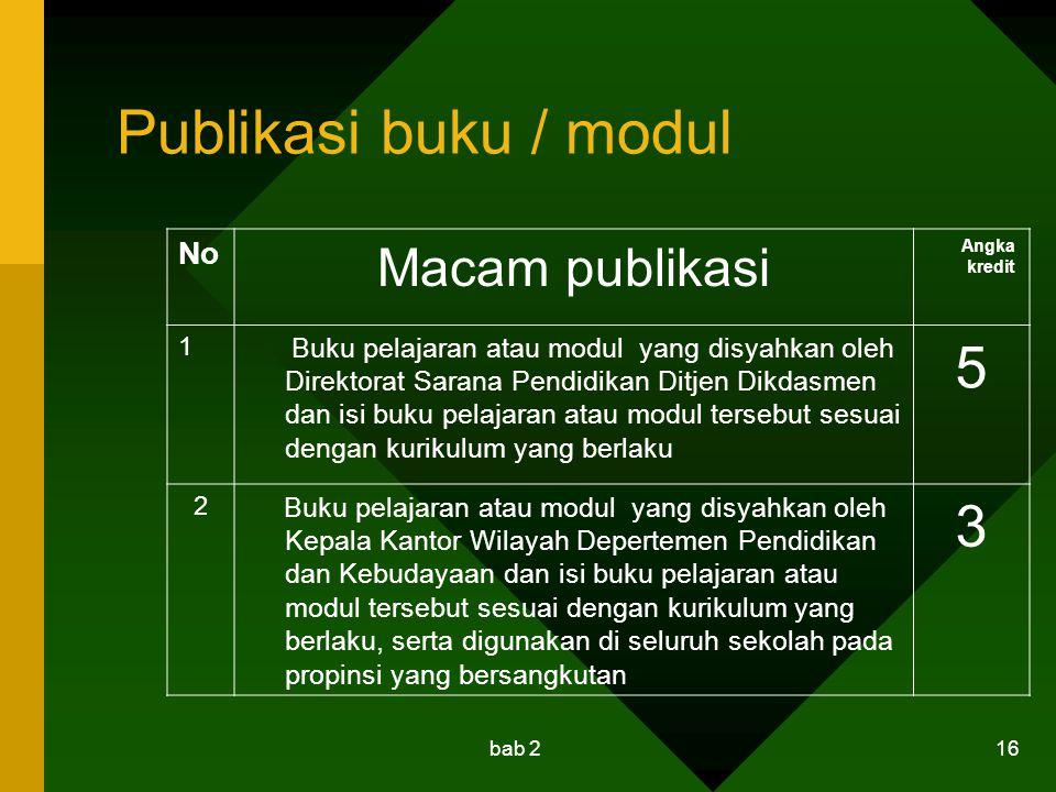 bab 2 16 Publikasi buku / modul No Macam publikasi Angka kredit 1 Buku pelajaran atau modul yang disyahkan oleh Direktorat Sarana Pendidikan Ditjen Di