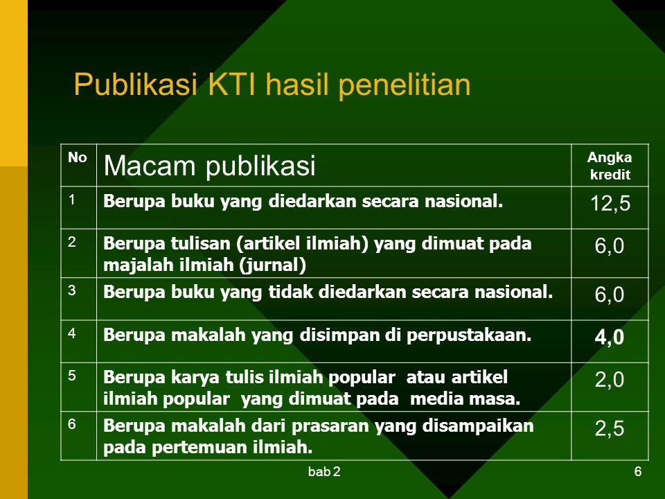 bab 2 6 Publikasi KTI hasil penelitian No Macam publikasi Angka kredit 1 Berupa buku yang diedarkan secara nasional. 12,5 2 Berupa tulisan (artikel il