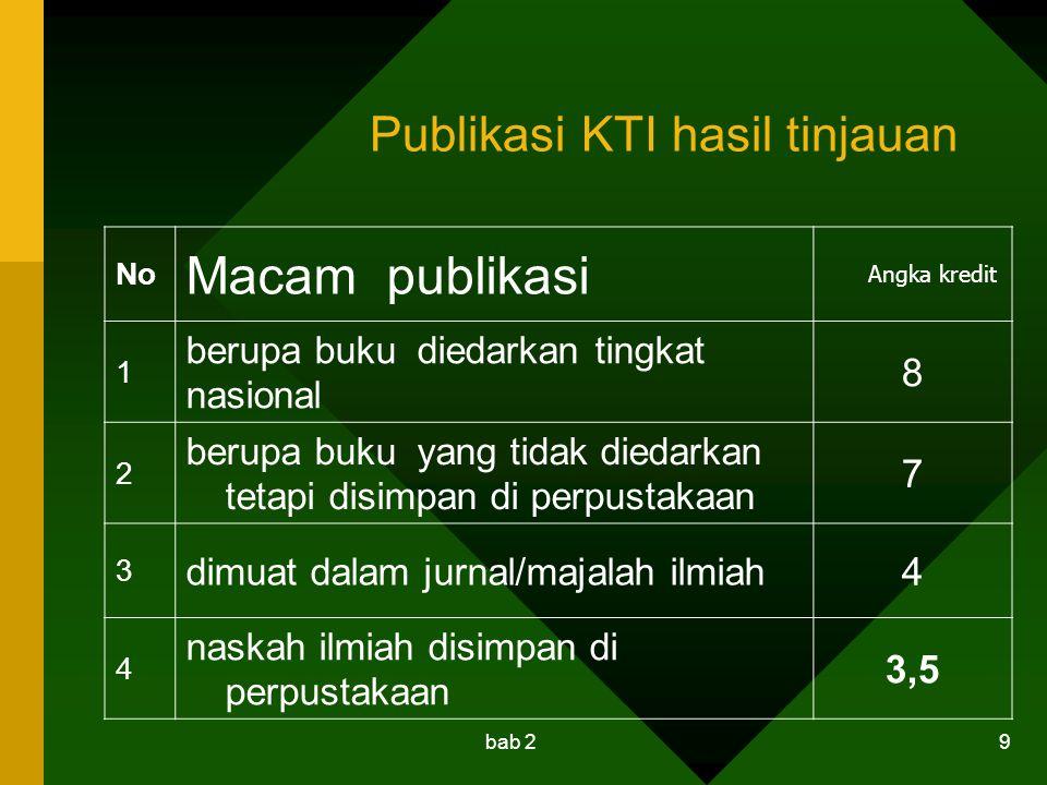 bab 2 9 Publikasi KTI hasil tinjauan No Macam publikasi Angka kredit 1 berupa buku diedarkan tingkat nasional 8 2 berupa buku yang tidak diedarkan tet
