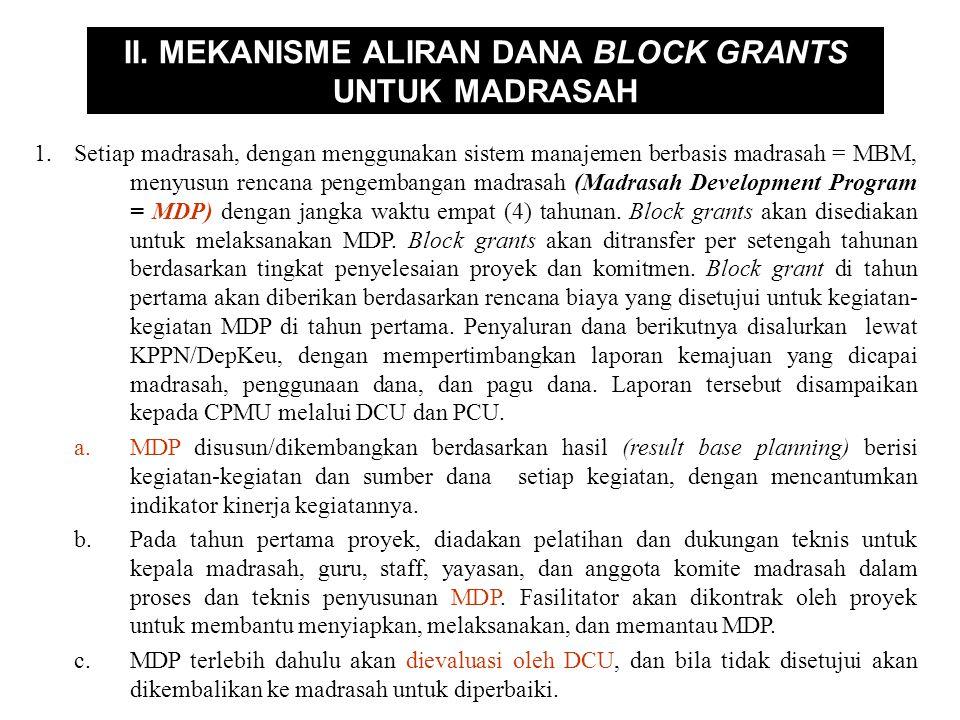 2.MDP yang telah disetujui DCU (Kandepag) akan disampaikan ke PCU (Kanwil Depag).