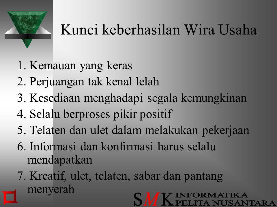 Ciri – Ciri dan Watak Wirausaha Seseorang dapat dikatakan sebagai wirausaha apabila ia memiliki ciri – ciri sebagai berikut : 1.