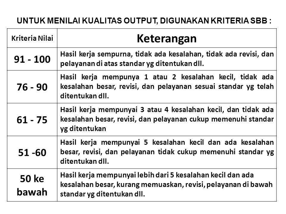 Kriteria Nilai Keterangan 91 - 100 Hasil kerja sempurna, tidak ada kesalahan, tidak ada revisi, dan pelayanan di atas standar yg ditentukan dll. 76 -