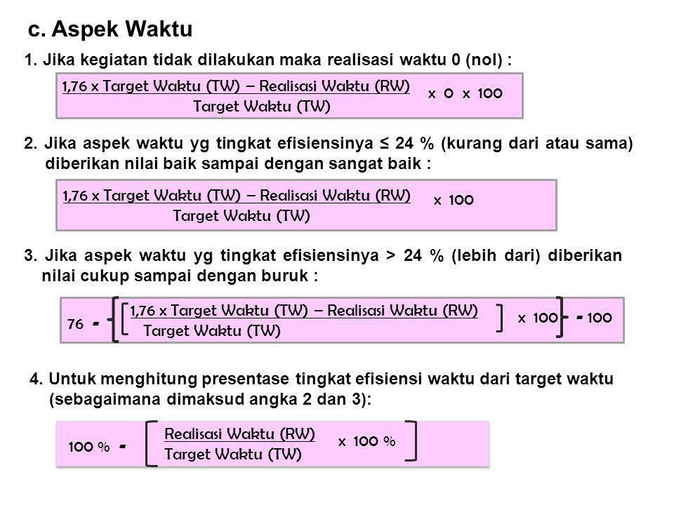 c. Aspek Waktu 1. Jika kegiatan tidak dilakukan maka realisasi waktu 0 (nol) : 2. Jika aspek waktu yg tingkat efisiensinya ≤ 24 % (kurang dari atau sa