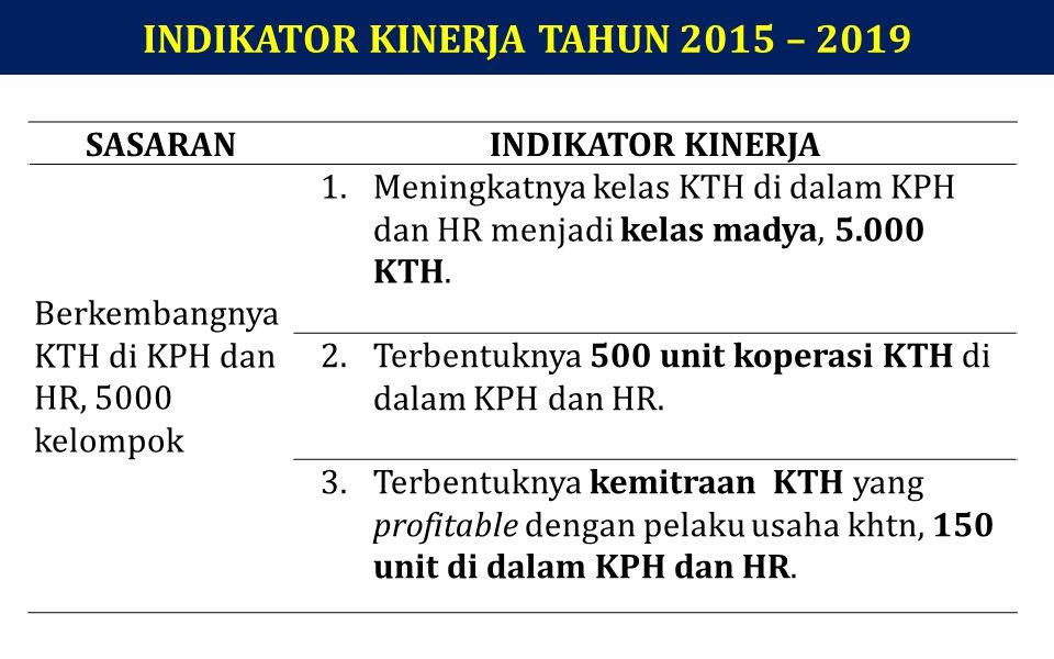 INDIKATOR KINERJA TAHUN 2015 – 2019 SASARANINDIKATOR KINERJA Berkembangnya KTH di KPH dan HR, 5000 kelompok 1.Meningkatnya kelas KTH di dalam KPH dan