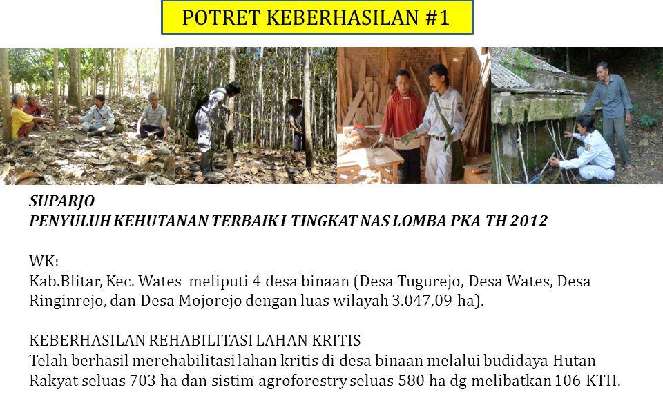 SUPARJO PENYULUH KEHUTANAN TERBAIK I TINGKAT NAS LOMBA PKA TH 2012 WK: Kab.Blitar, Kec. Wates meliputi 4 desa binaan (Desa Tugurejo, Desa Wates, Desa