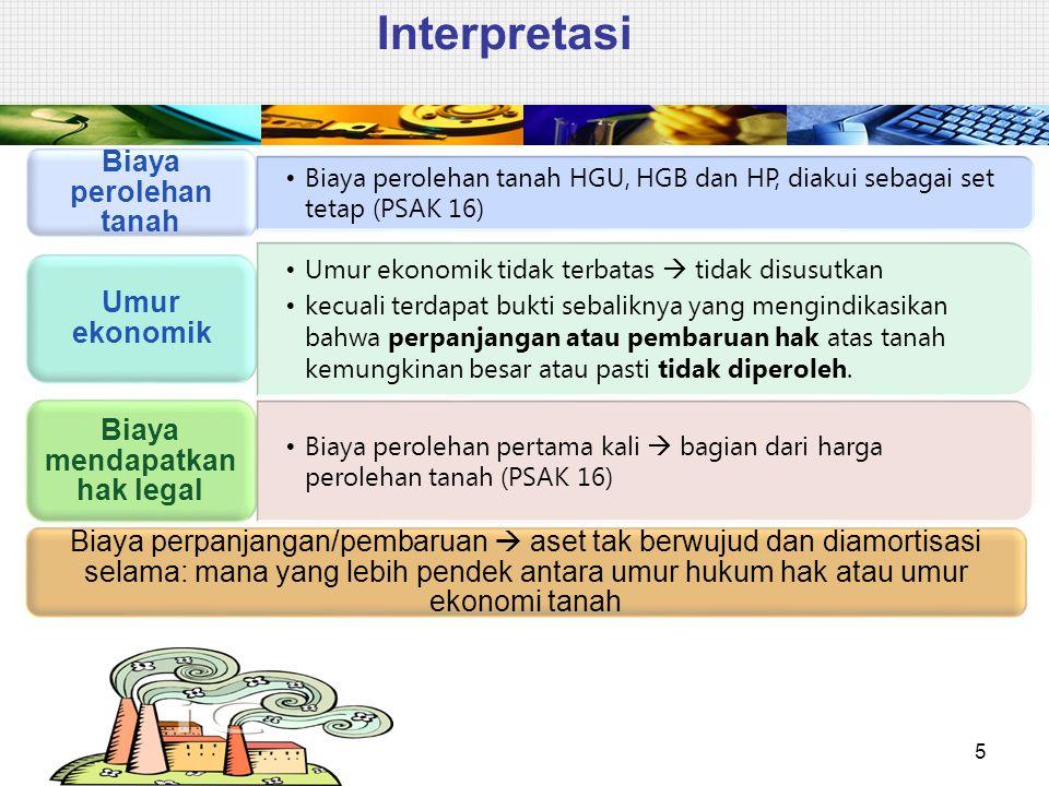 Interpretasi 5 Biaya perolehan tanah HGU, HGB dan HP, diakui sebagai set tetap (PSAK 16) Biaya perolehan tanah Umur ekonomik tidak terbatas  tidak di