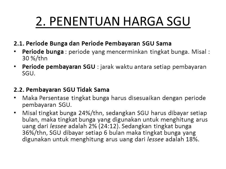 2. PENENTUAN HARGA SGU 2.1. Periode Bunga dan Periode Pembayaran SGU Sama Periode bunga : periode yang mencerminkan tingkat bunga. Misal : 30 %/thn Pe