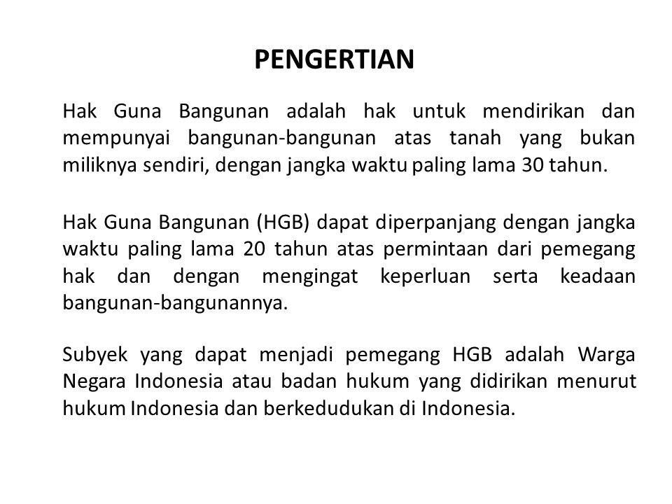 ANALISIS Subyek hukum pemegang Hak Pengelolaan (HPL).