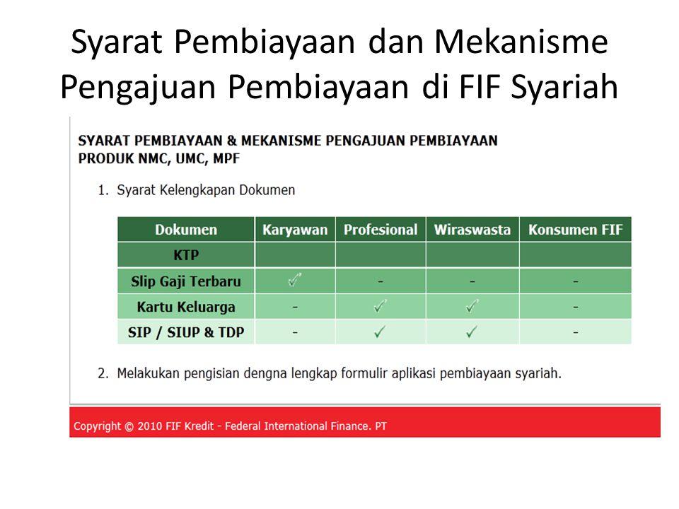 Syarat Pembiayaan dan Mekanisme Pengajuan Pembiayaan di FIF Syariah