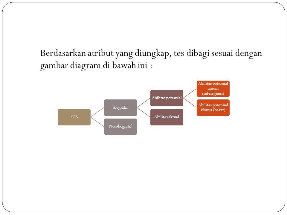 Berdasarkan atribut yang diungkap, tes dibagi sesuai dengan gambar diagram di bawah ini : TESKognitifAbilitas potensial Abilitas potensial umum (intel